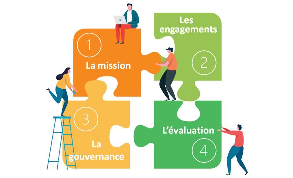 Mission, engagements, gouvernance, évaluation - 4 fondamentaux entreprise à mission - Agence LUCIE